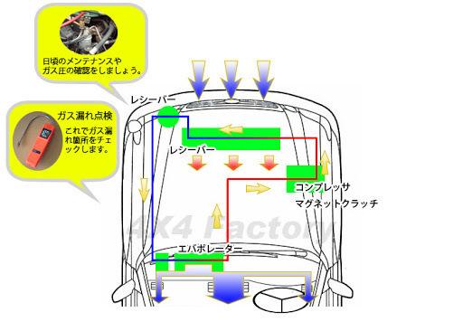カーエアコン修理1.jpg